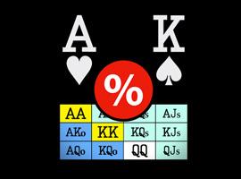 Обзор Poker Cruncher